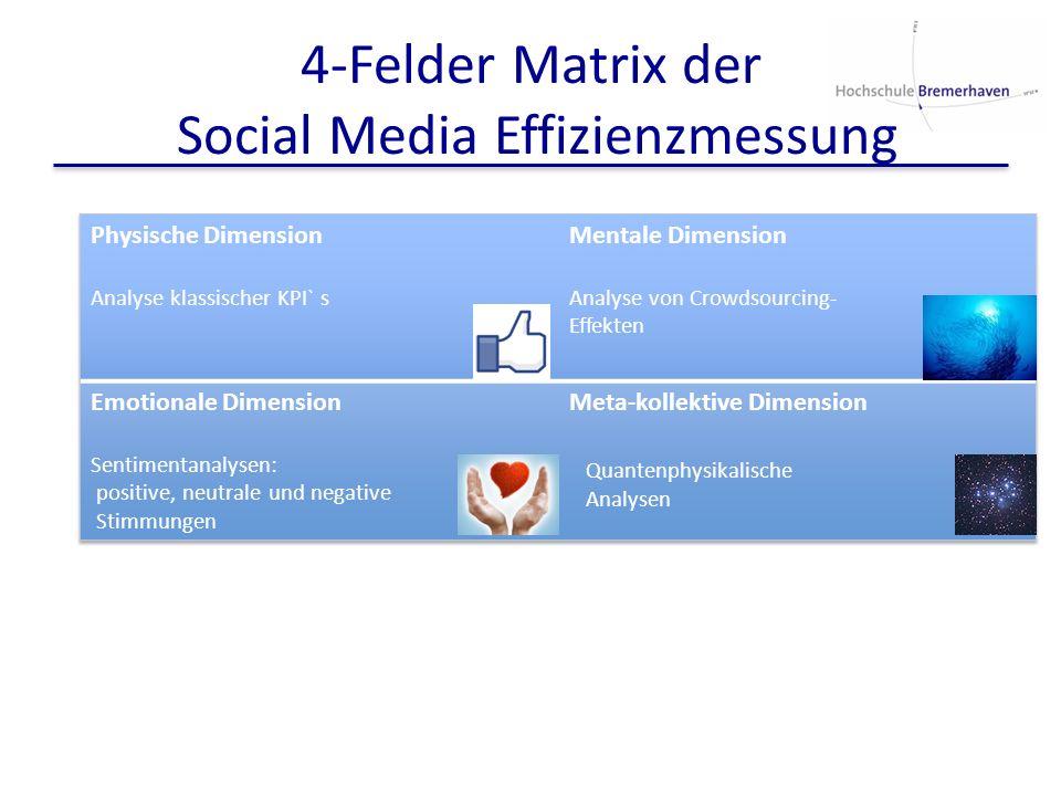 4-Felder Matrix der Social Media Effizienzmessung