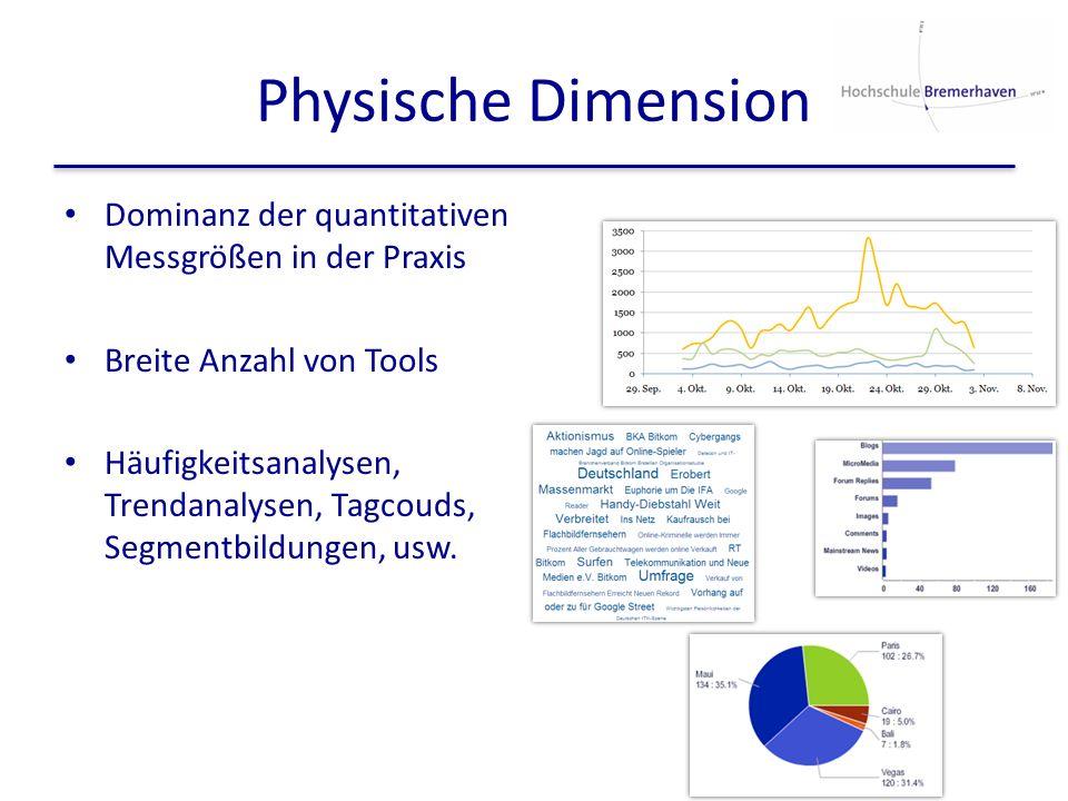 Physische DimensionDominanz der quantitativen Messgrößen in der Praxis. Breite Anzahl von Tools.