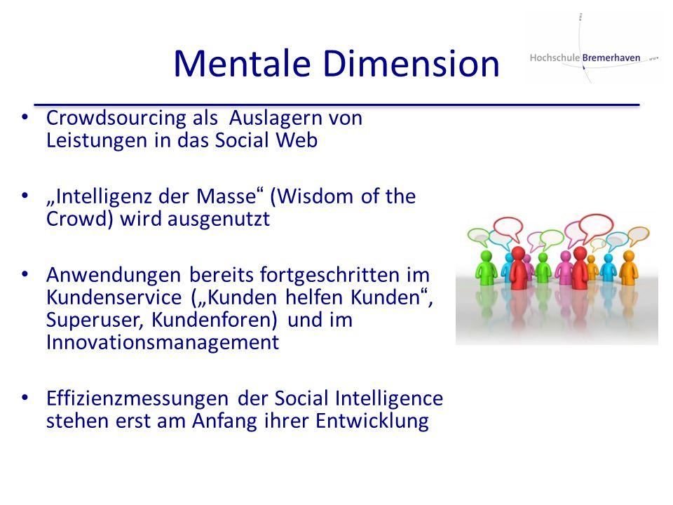 """Mentale Dimension Crowdsourcing als Auslagern von Leistungen in das Social Web. """"Intelligenz der Masse (Wisdom of the Crowd) wird ausgenutzt."""