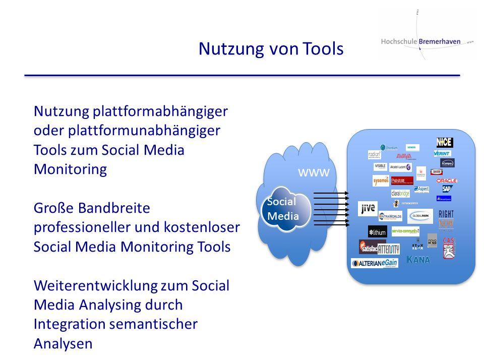 28.03.2017 Nutzung von Tools. Nutzung plattformabhängiger oder plattformunabhängiger Tools zum Social Media Monitoring.