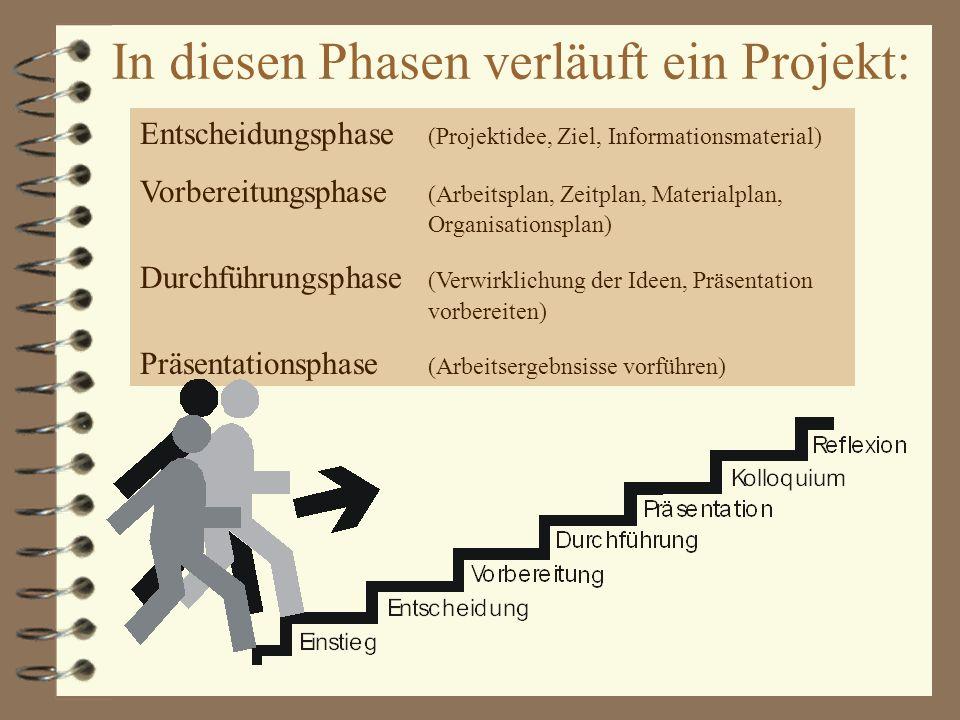 In diesen Phasen verläuft ein Projekt: