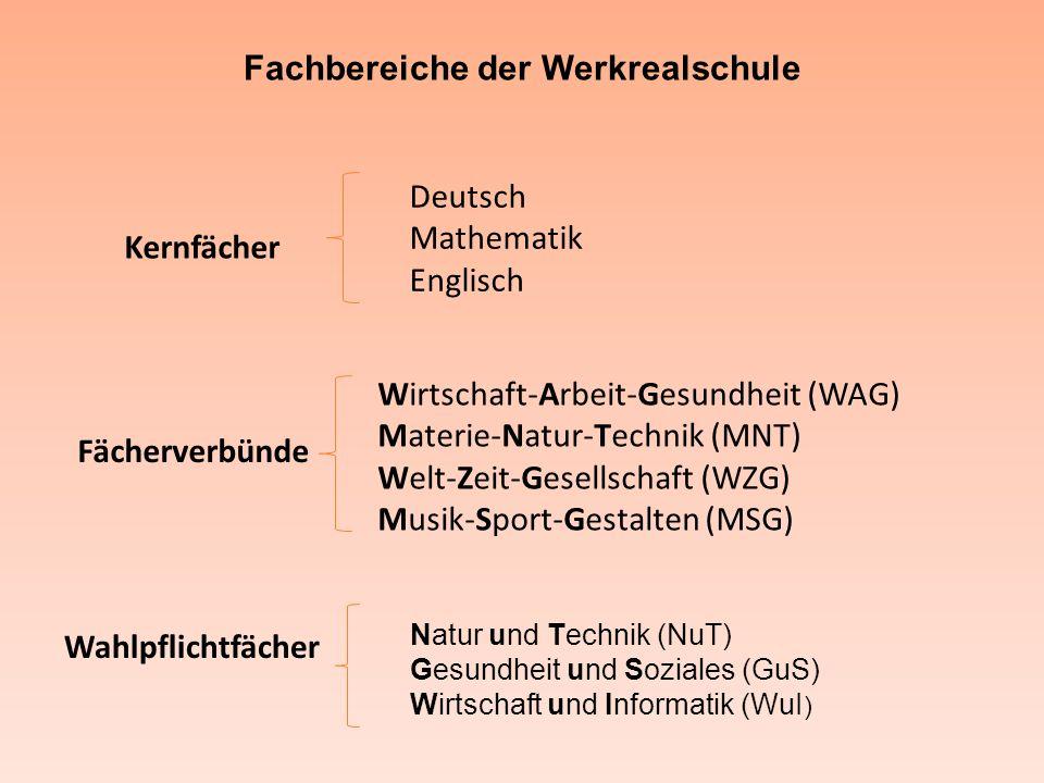 Fachbereiche der Werkrealschule