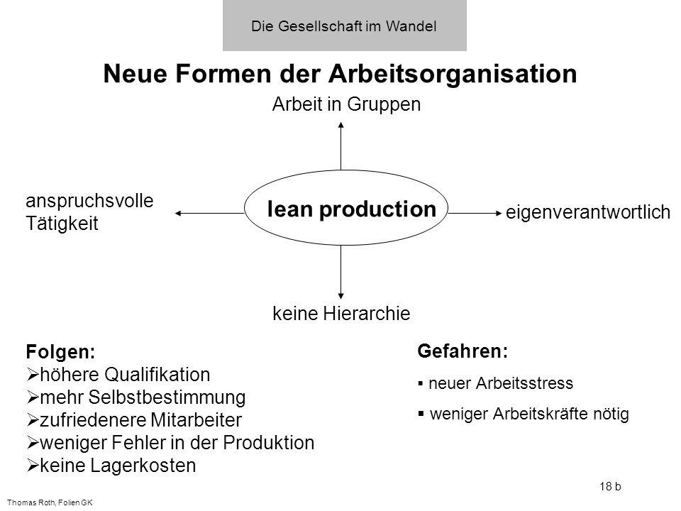 Neue Formen der Arbeitsorganisation