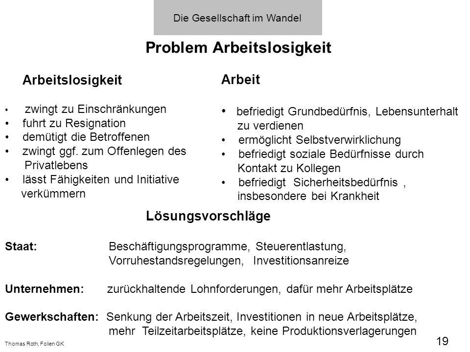 Problem Arbeitslosigkeit