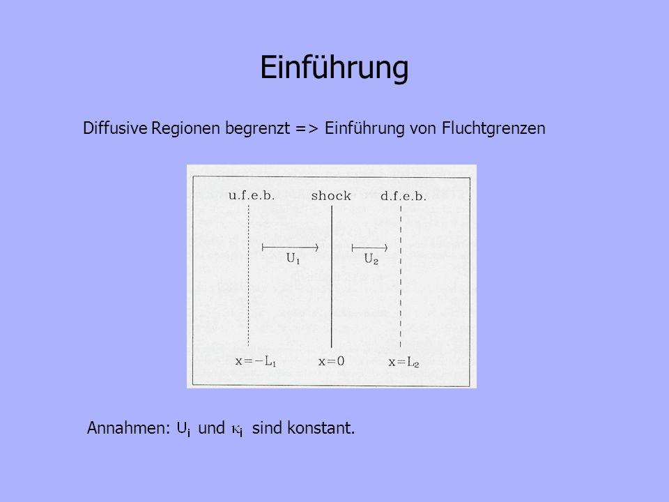 Einführung Diffusive Regionen begrenzt => Einführung von Fluchtgrenzen.