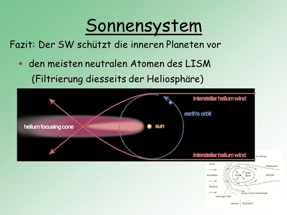 Sonnensystem Fazit: Der SW schützt die inneren Planeten vor