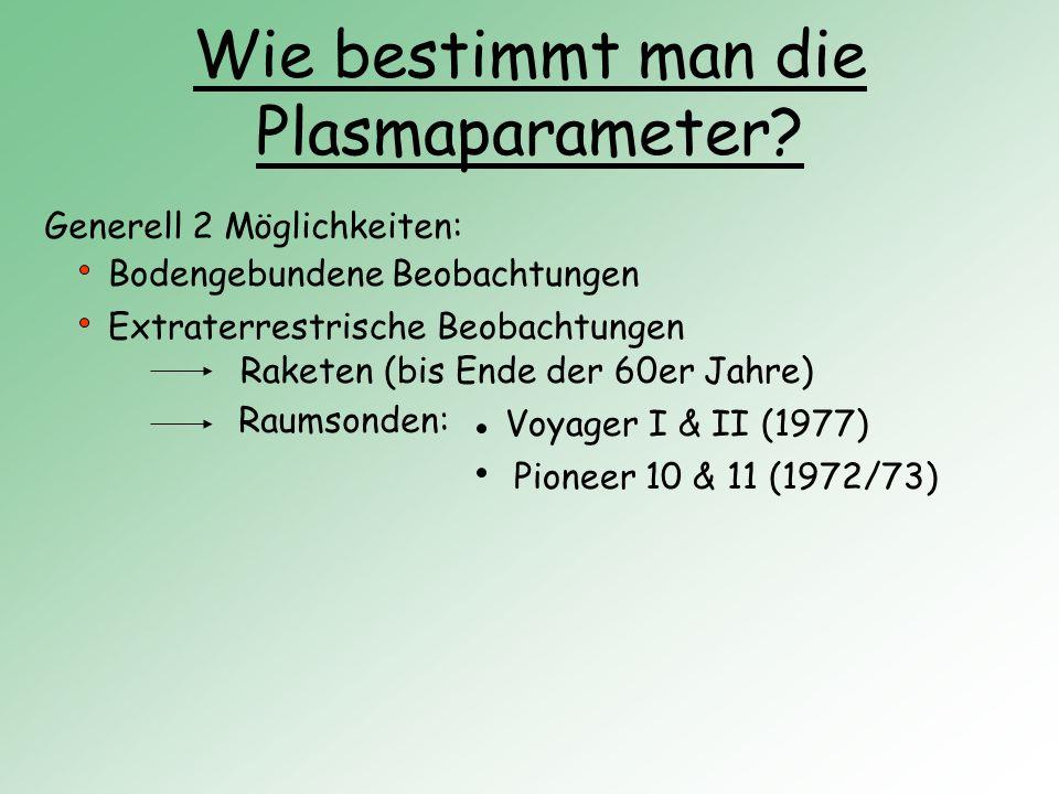 Wie bestimmt man die Plasmaparameter