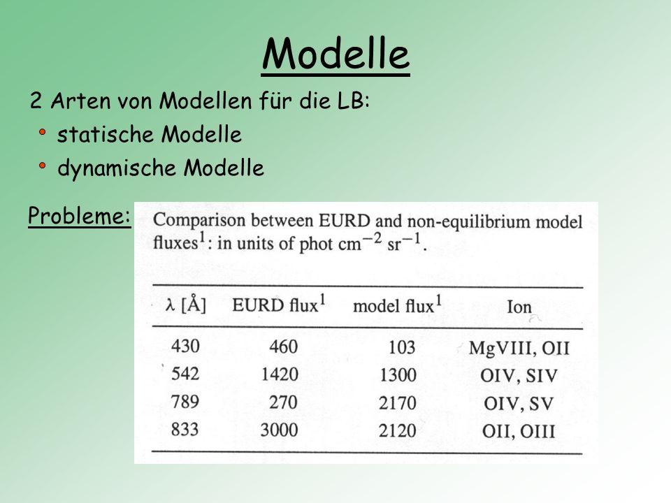 Modelle 2 Arten von Modellen für die LB: statische Modelle