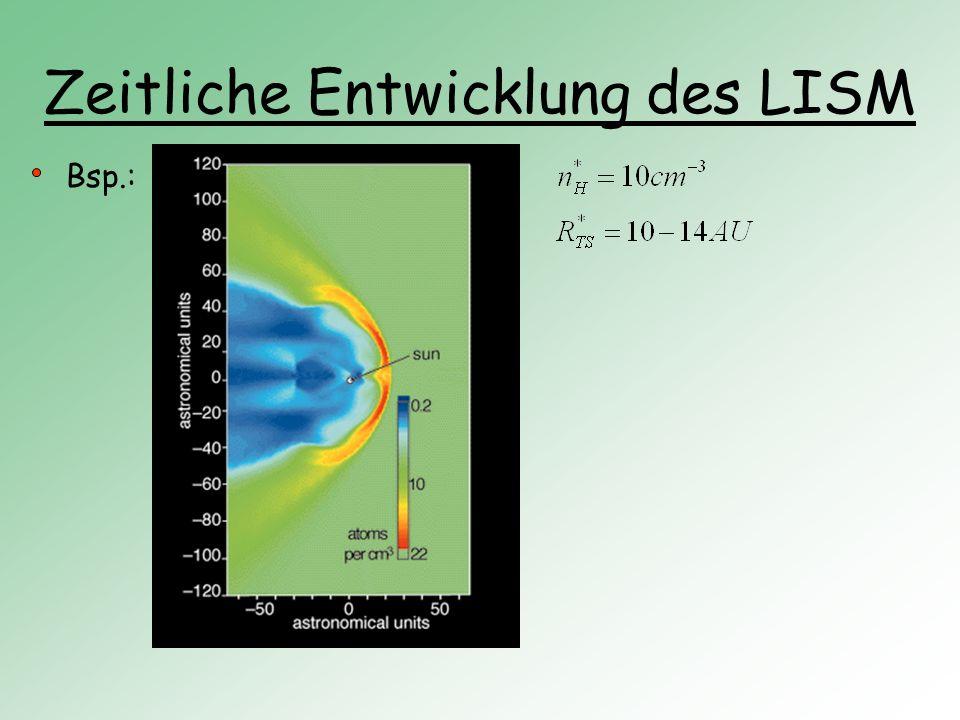 Zeitliche Entwicklung des LISM
