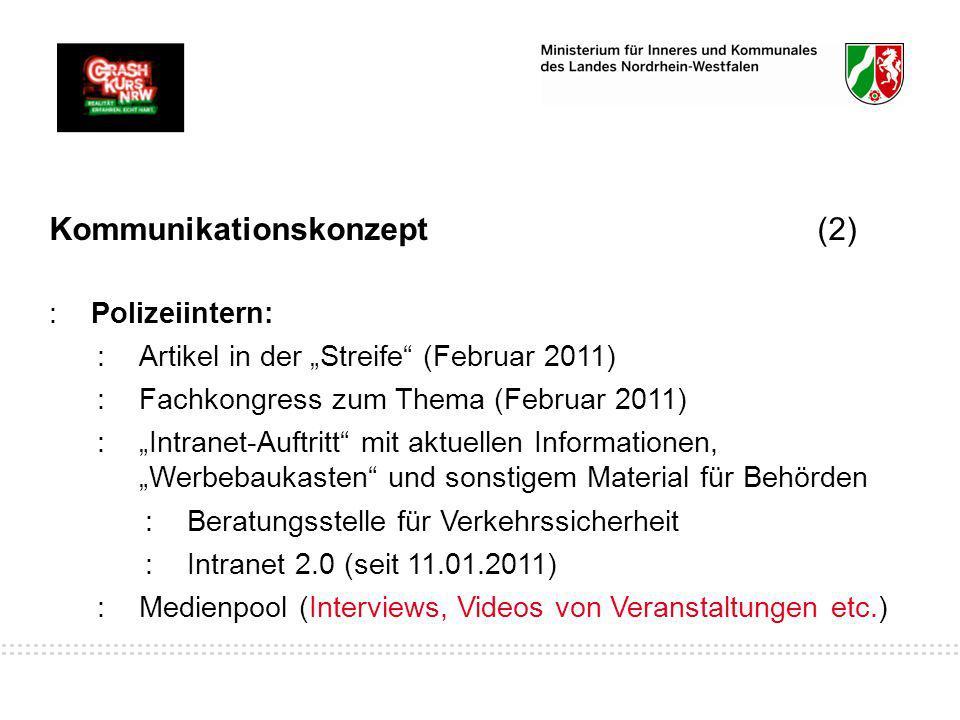 Kommunikationskonzept (2)