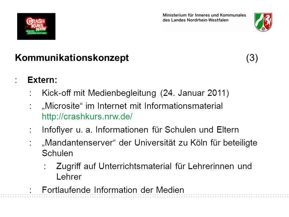 Kommunikationskonzept (3)