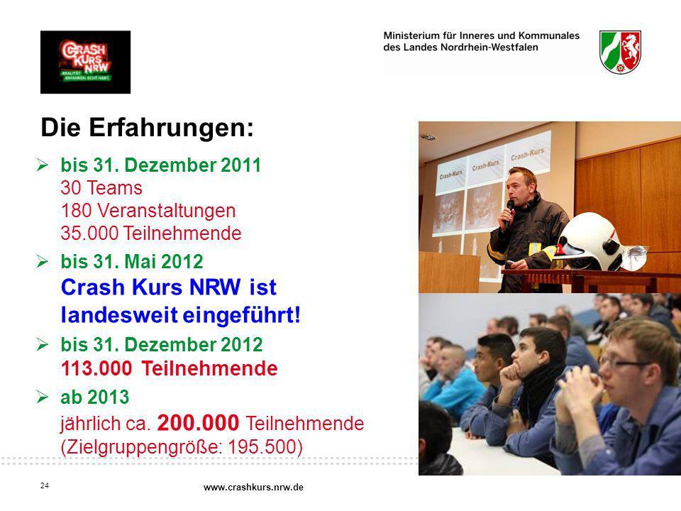 Die Erfahrungen: bis 31. Dezember 2011 30 Teams 180 Veranstaltungen 35.000 Teilnehmende.