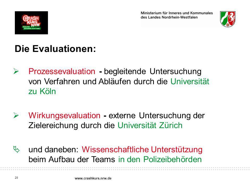 Die Evaluationen: Prozessevaluation - begleitende Untersuchung von Verfahren und Abläufen durch die Universität zu Köln.