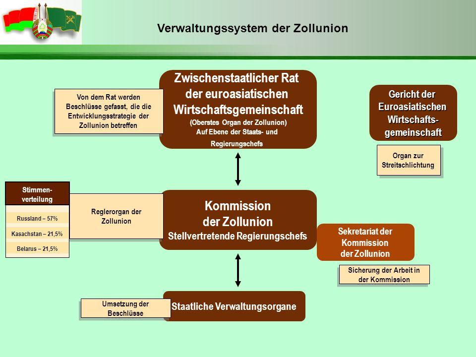 Verwaltungssystem der Zollunion