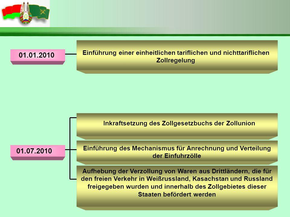 Inkraftsetzung des Zollgesetzbuchs der Zollunion