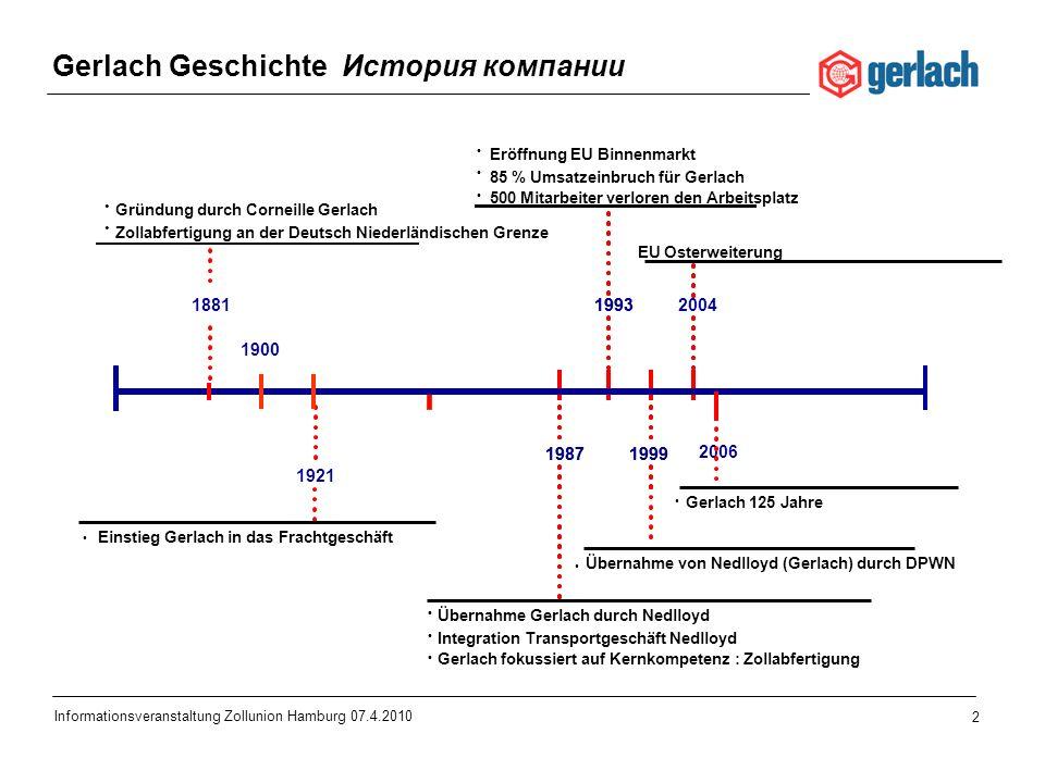 Gerlach Geschichte История компании
