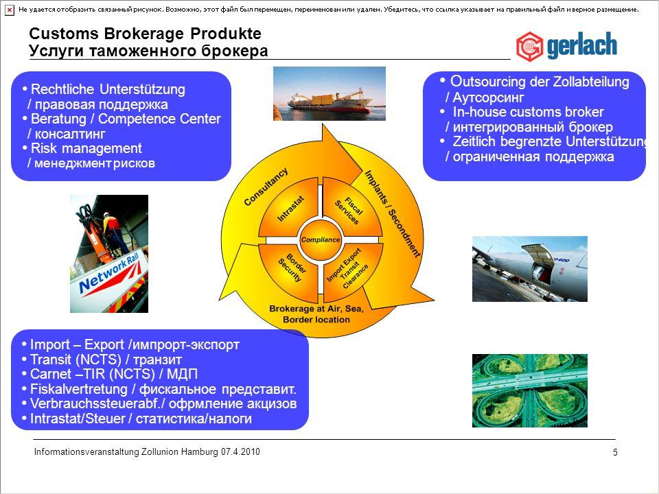Customs Brokerage Produkte Услуги таможенного брокера