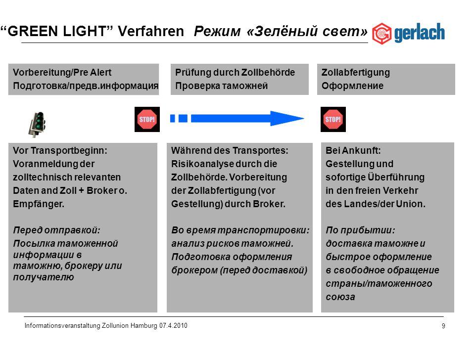GREEN LIGHT Verfahren Режим «Зелёный свет»
