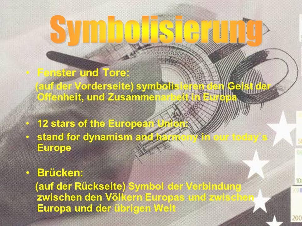 Symbolisierung Fenster und Tore: Brücken:
