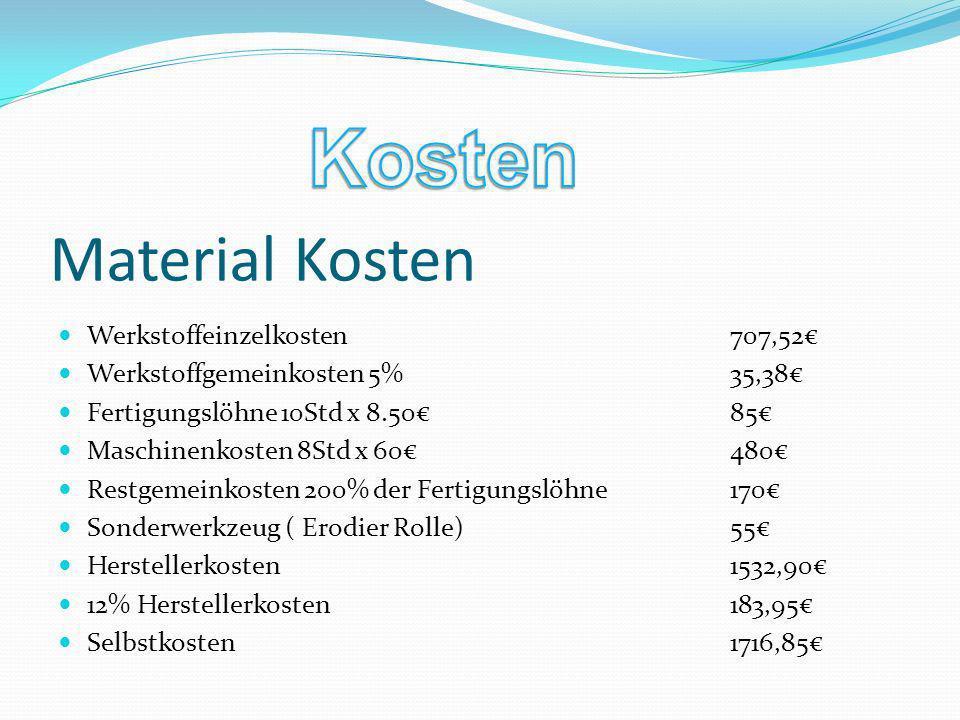 Kosten Material Kosten Werkstoffeinzelkosten 707,52€
