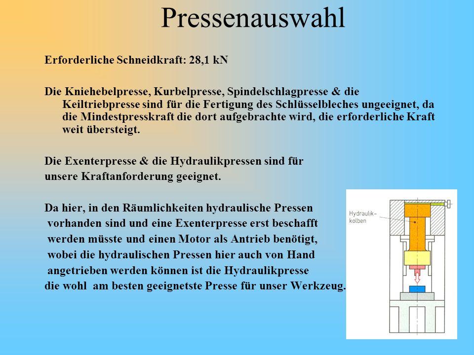 Pressenauswahl Erforderliche Schneidkraft: 28,1 kN