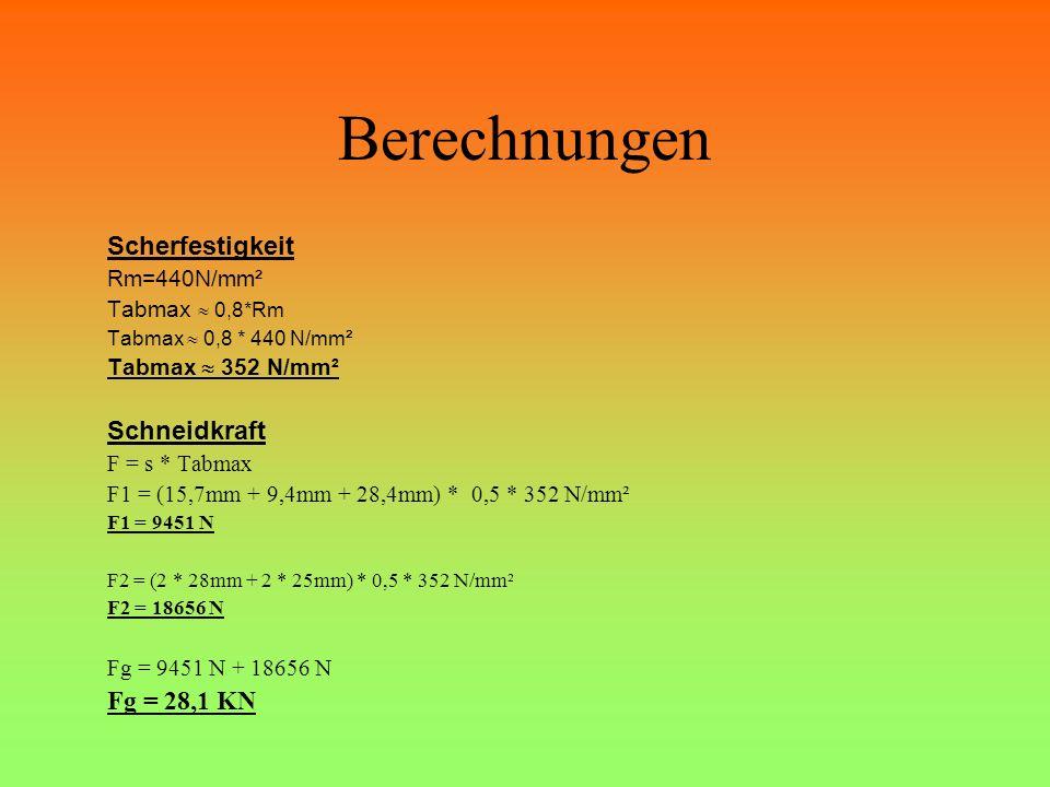 Berechnungen Scherfestigkeit Schneidkraft Fg = 28,1 KN Rm=440N/mm²