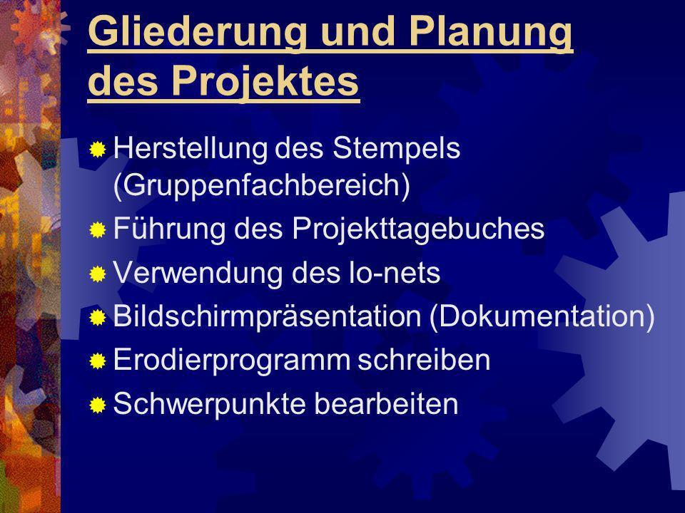 Gliederung und Planung des Projektes