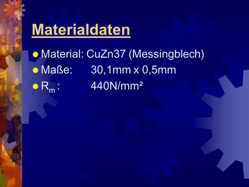 Materialdaten Material: CuZn37 (Messingblech) Maße: 30,1mm x 0,5mm