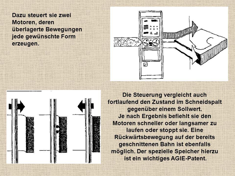ist ein wichtiges AGIE-Patent.