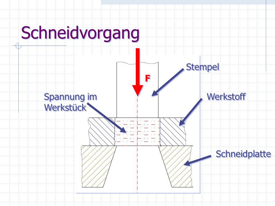 Schneidvorgang Stempel F Spannung im Werkstück Werkstoff Schneidplatte