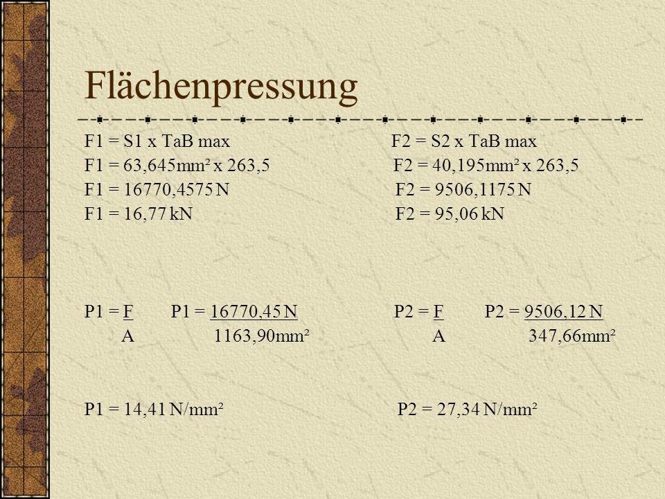 Flächenpressung F1 = S1 x TaB max F2 = S2 x TaB max