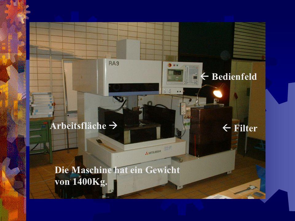  Bedienfeld Arbeitsfläche   Filter Die Maschine hat ein Gewicht von 1400Kg.