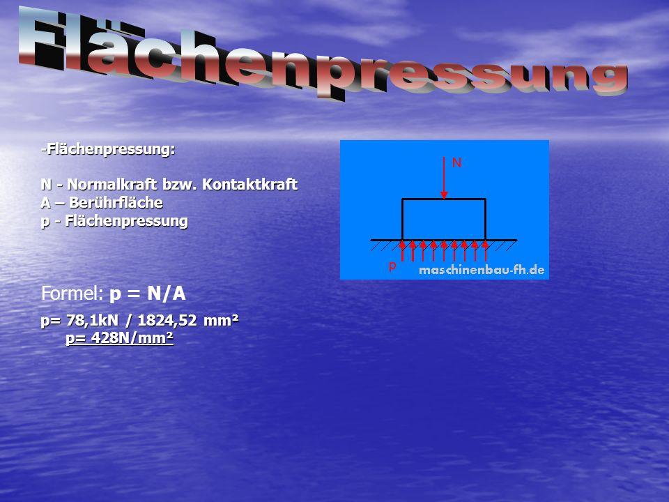 Flächenpressung Formel: p = N/A -Flächenpressung: