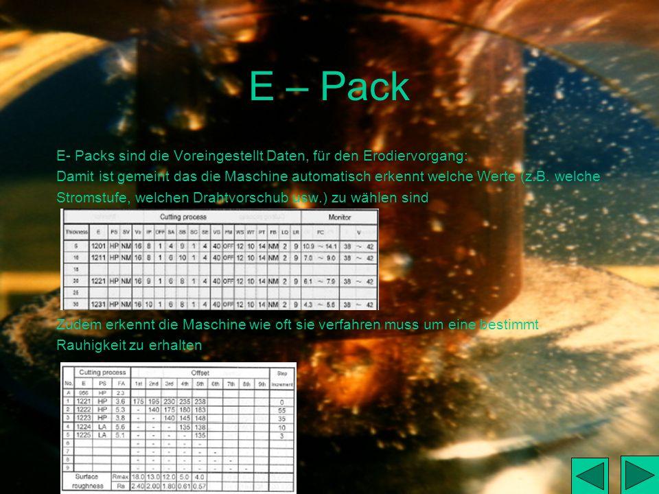 E – Pack E- Packs sind die Voreingestellt Daten, für den Erodiervorgang: