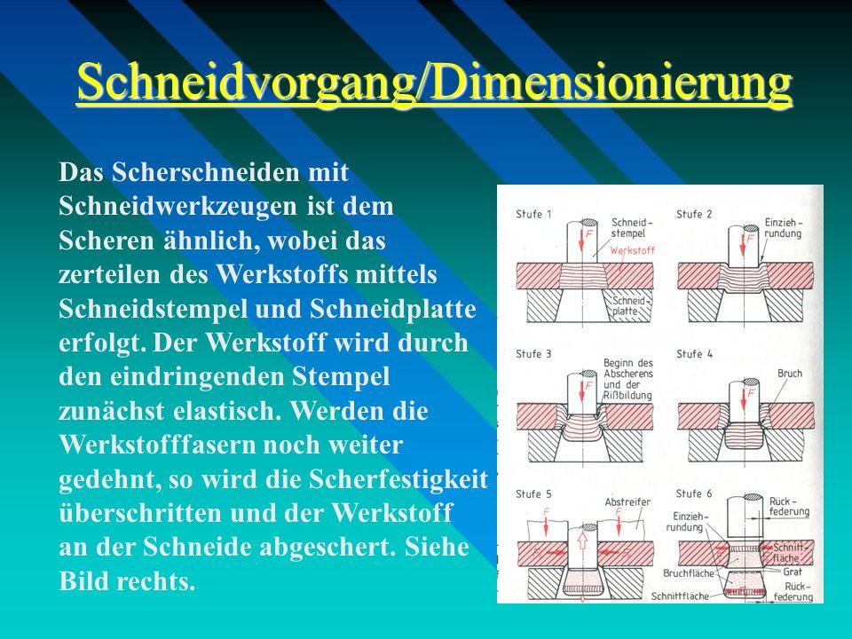 Schneidvorgang/Dimensionierung