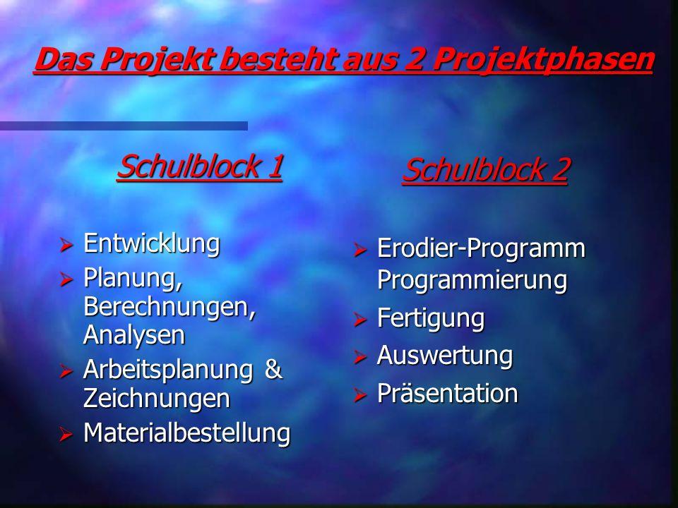 Das Projekt besteht aus 2 Projektphasen