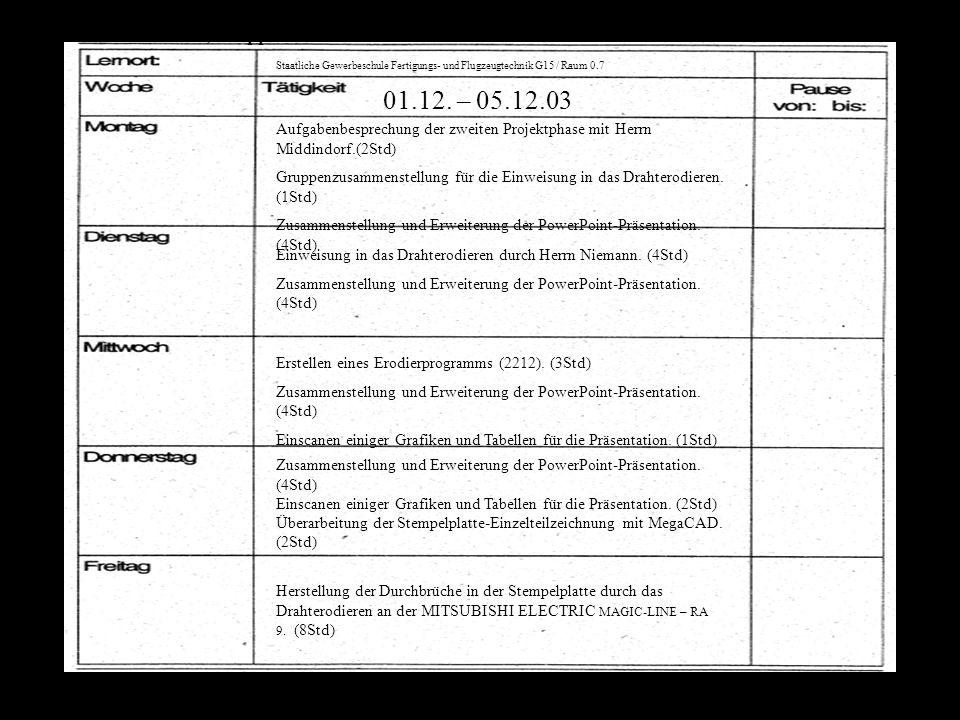 01.12. – 05.12.03 Nikolai Andreev, Gruppe 1