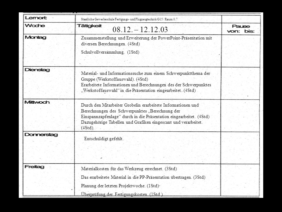 08.12. – 12.12.03 Nikolai Andreev, Gruppe 1