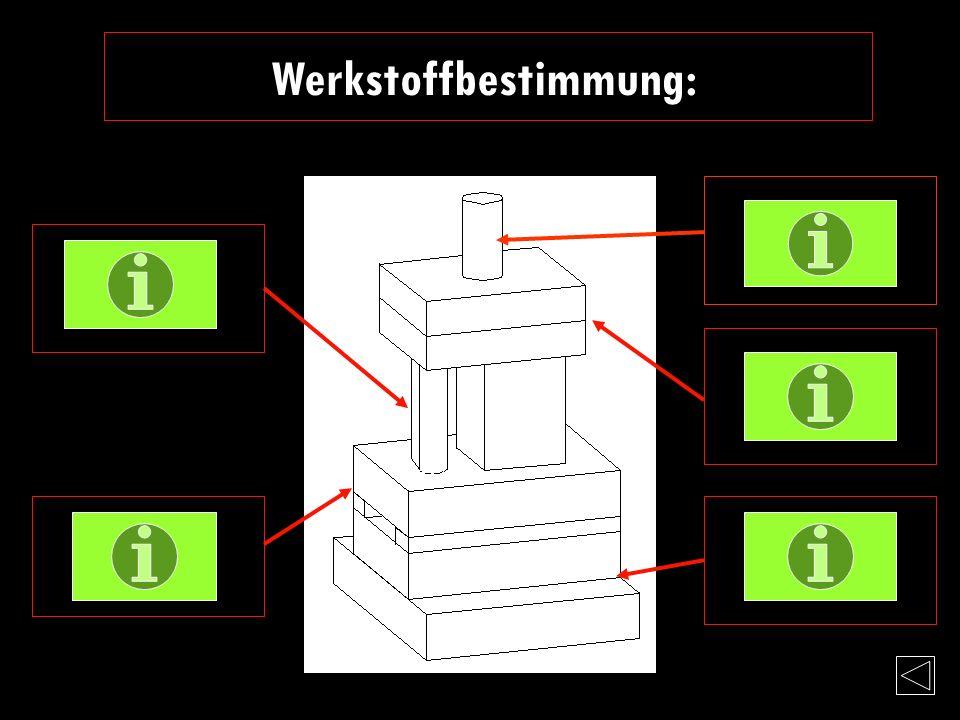 Werkstoffbestimmung: