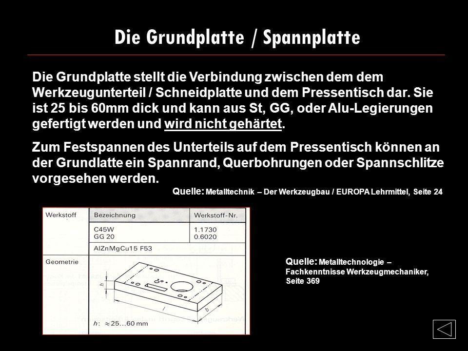 Die Grundplatte / Spannplatte