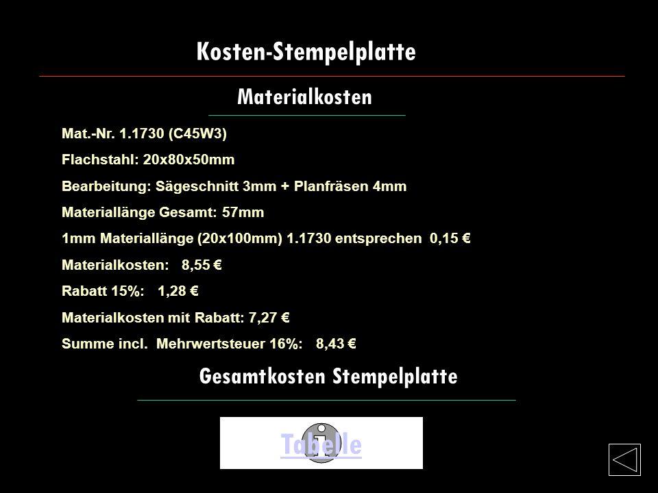 Tabelle Kosten-Stempelplatte Materialkosten Gesamtkosten Stempelplatte