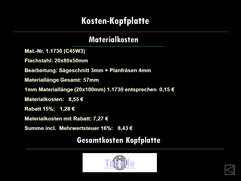 Tabelle Kosten-Kopfplatte Materialkosten Gesamtkosten Kopfplatte