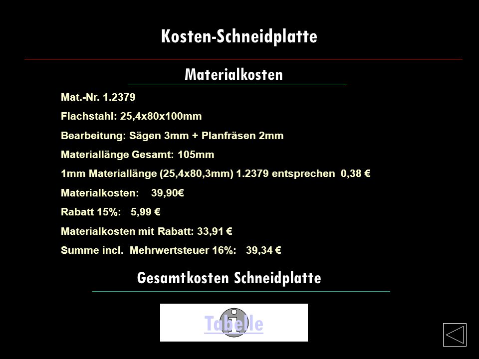 Tabelle Kosten-Schneidplatte Materialkosten Gesamtkosten Schneidplatte