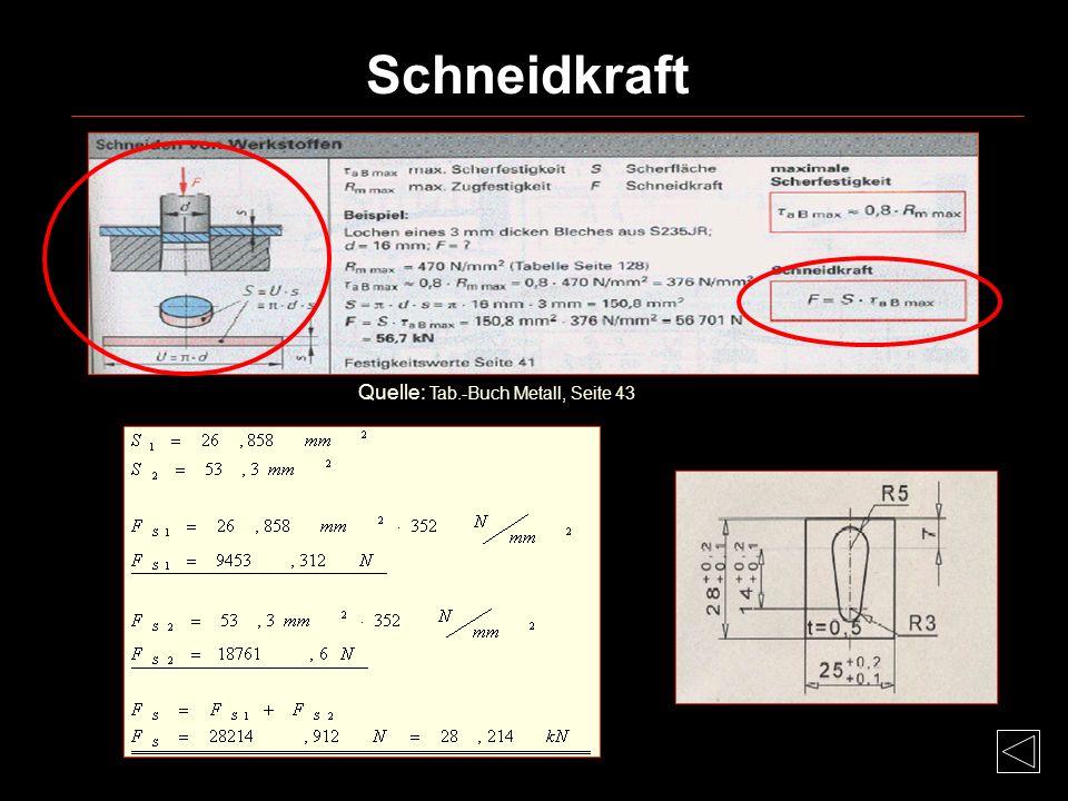 Schneidkraft Quelle: Tab.-Buch Metall, Seite 43