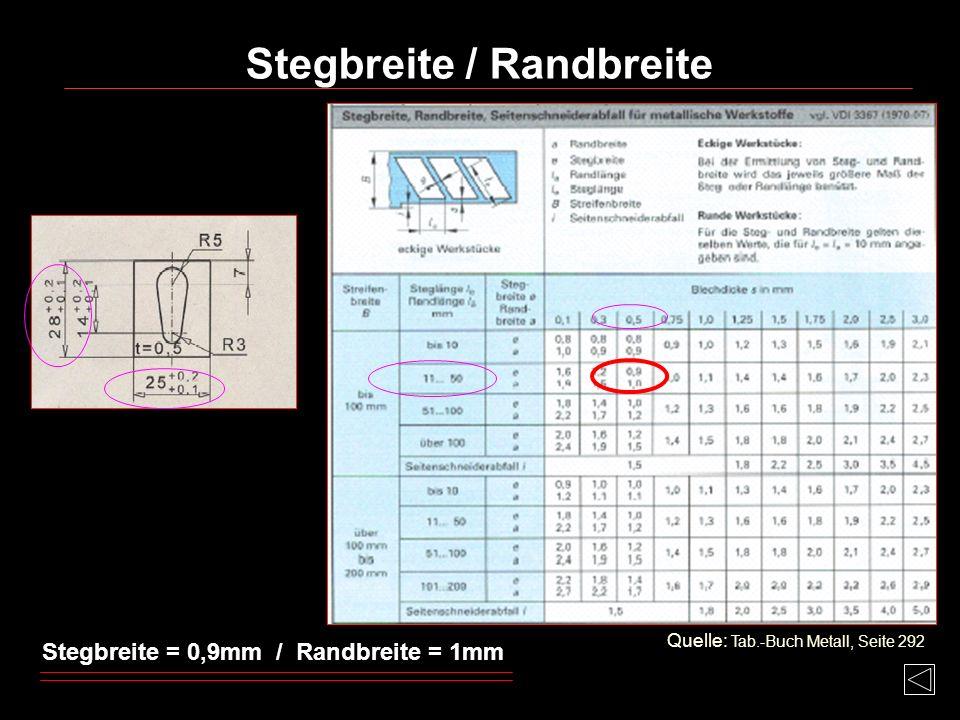 Stegbreite / Randbreite