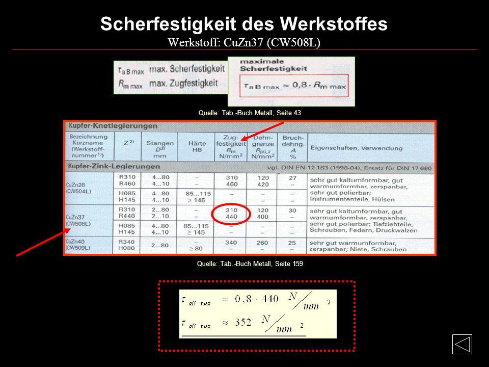Scherfestigkeit des Werkstoffes Werkstoff: CuZn37 (CW508L)