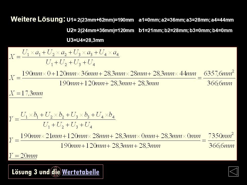Lösung 3 und die Wertetabelle