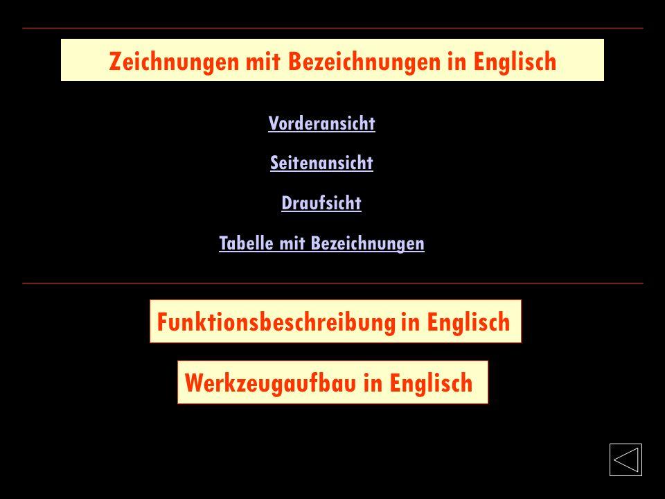 Zeichnungen mit Bezeichnungen in Englisch Tabelle mit Bezeichnungen