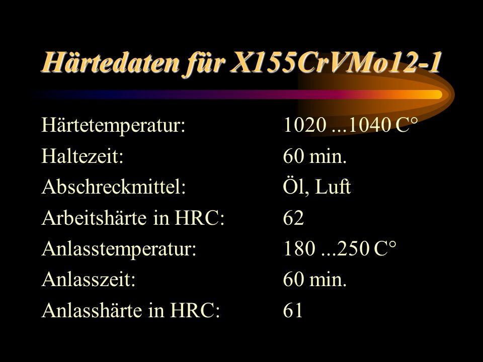 Härtedaten für X155CrVMo12-1