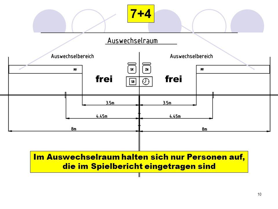 7+4 frei frei Im Auswechselraum halten sich nur Personen auf,